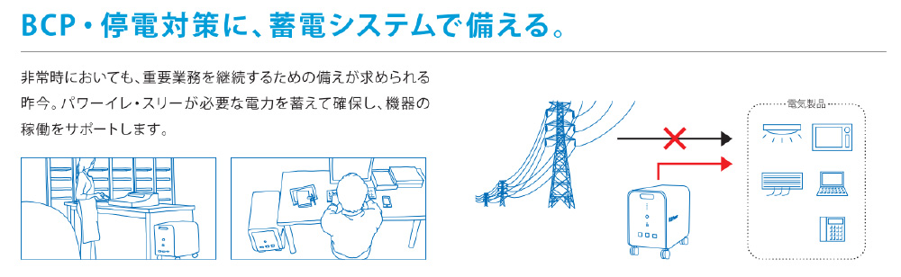 BCP・停電対策に蓄電システムで備える