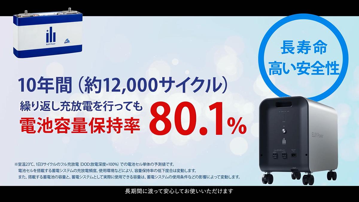 電池容量保持率80.1%の長寿命